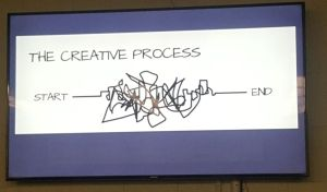 The Creative Process-sm